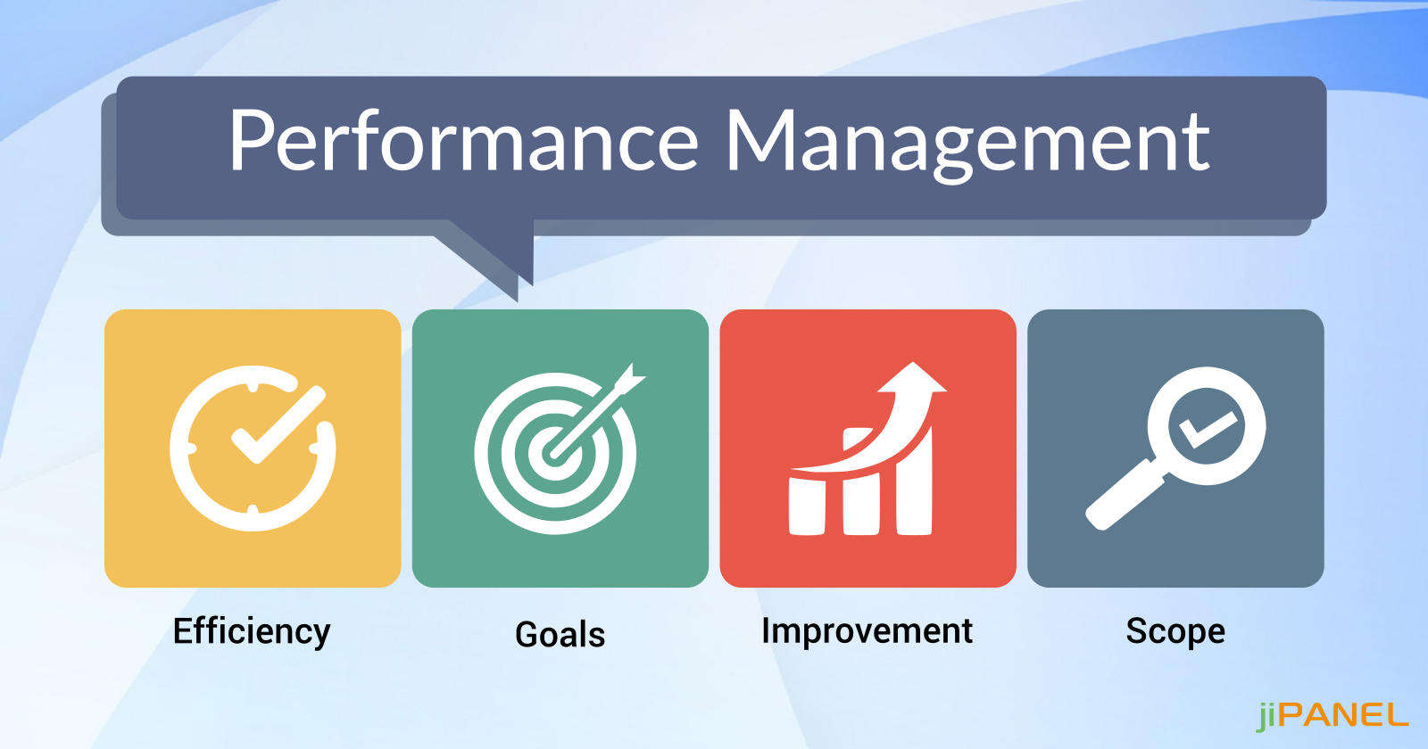 Increasing Productivity With Effective Performance Management